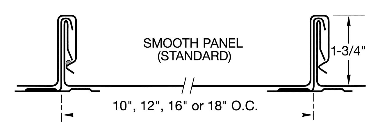 Smooth Panel Standard